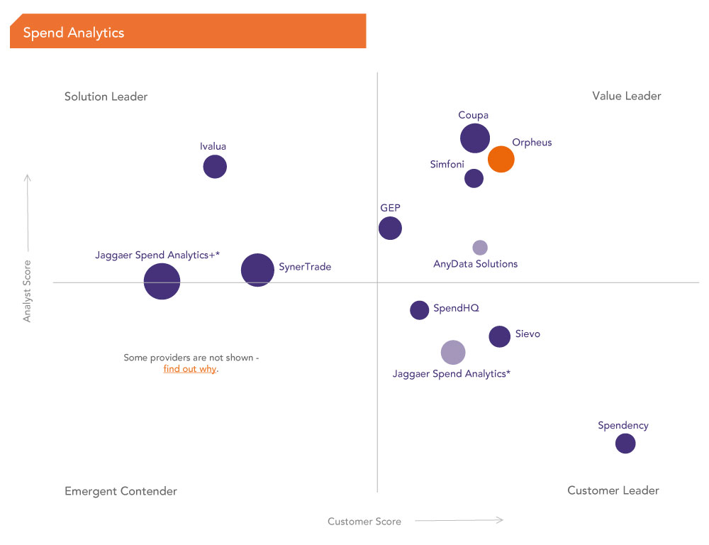 Spend Matters 2019 Q3 Solution Map for Spend and Procurement Analytics - Nimble Persona