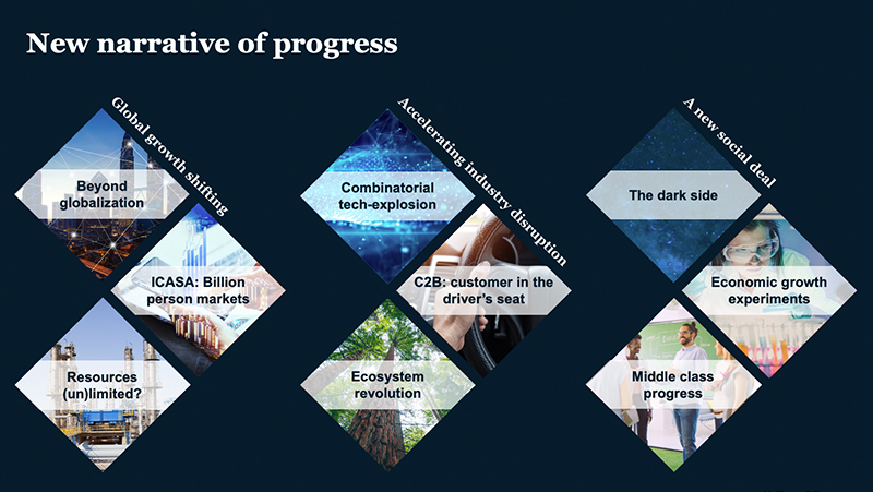 New narrative of progress by McKinsey